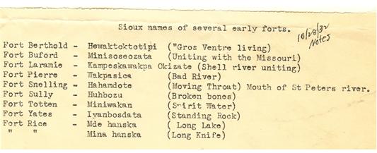 fur-sioux-names