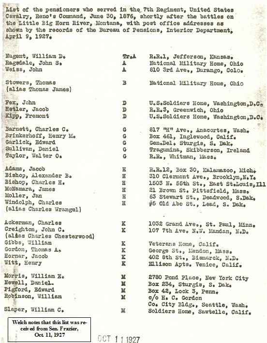 lb73-reno-pensioners-1927